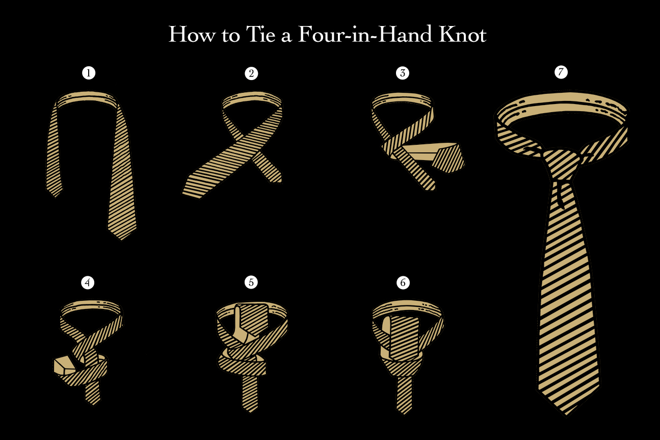 Step-by-step instructions on how to tie a tie